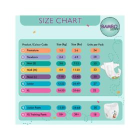 Size 0
