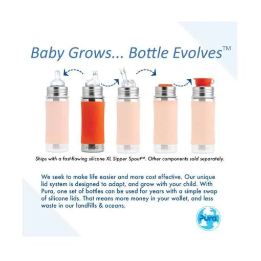Buy Pura Kiki Sippy Bottle with Sleeve - 11oz online with Free Shipping at Baby Amore India, Babyamore.in