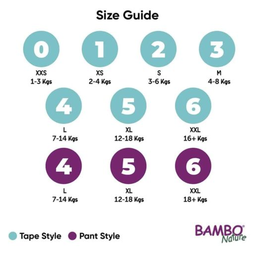 Buy Bambo Nature Diapers With Wetness Indicator, Samples, 2 pcs online with Free Shipping at Baby Amore India, Babyamore.in